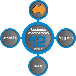 Business Membership & Advertising