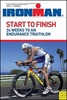 Ironman - Start to Finish